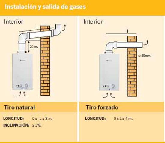 Calentadores a gas tecnicos de reparacion de for Normativa salida de humos calderas